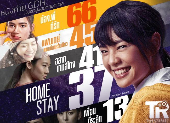 Homestay-01-04