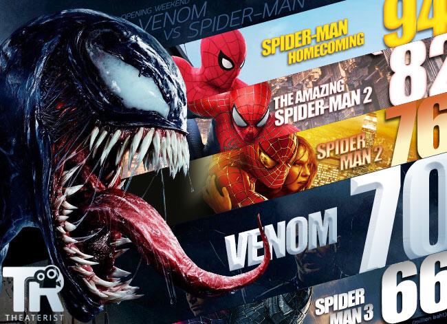 Venom01-03