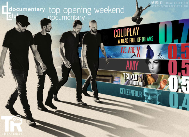 ColdPlay01-02
