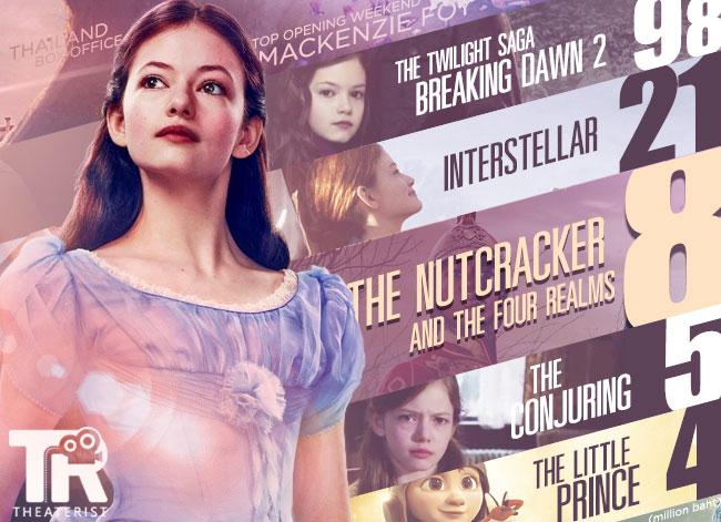 Nutcracker01-01